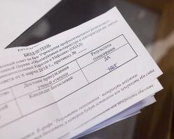 Кандидатский совет ОЦАД провел защиты трех диссертаций